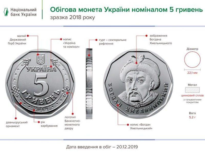 Банкноты 5 гривен заменили монетами
