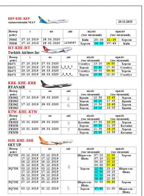 Херсонский аэропорт снова принимает рейсы