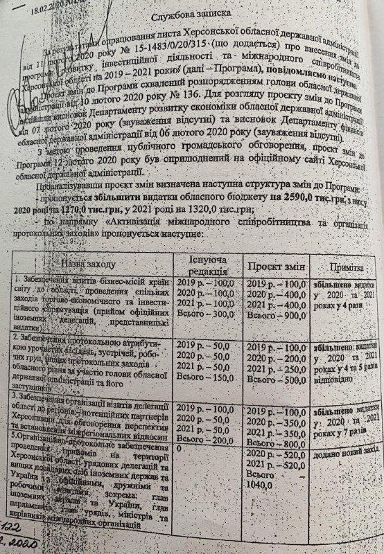 Губернатор Херсонщины хотел путешествовать за средства областного бюджета