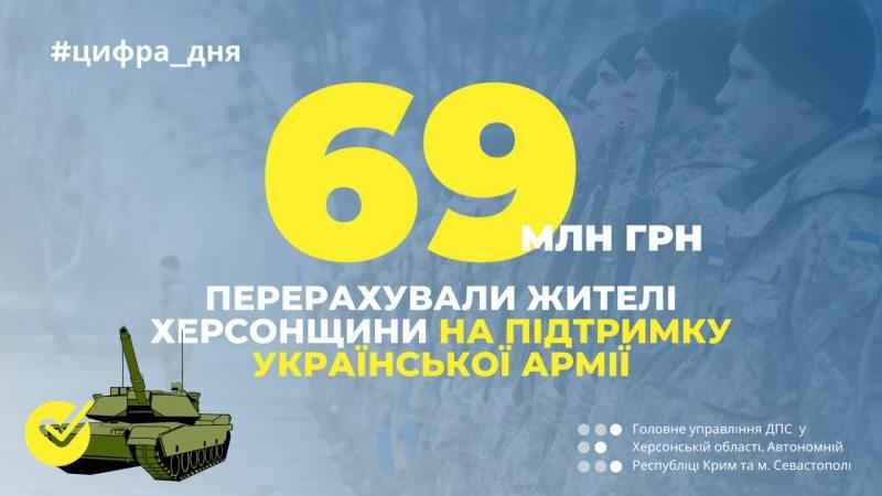 Херсонці сплатили 69 мільйонів гривень «збору на армію»