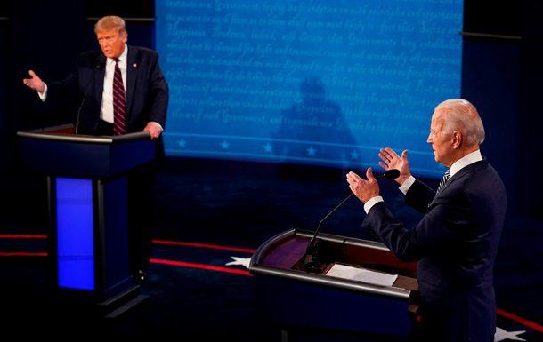 Особенности президентских выборов 2020 в США